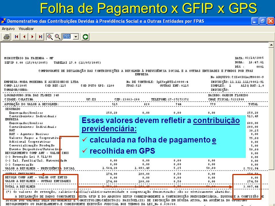13 Folha de Pagamento x GFIP x GPS Esses valores devem refletir a contribuição previdenciária: calculada na folha de pagamento e recolhida em GPS