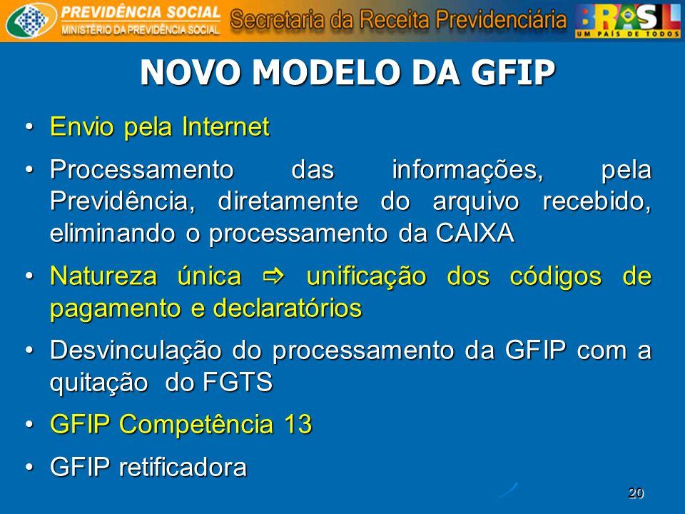 20 Envio pela InternetEnvio pela Internet Processamento das informações, pela Previdência, diretamente do arquivo recebido, eliminando o processamento