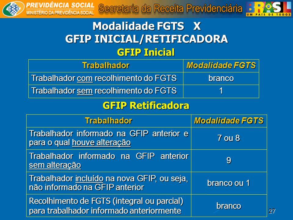 27 Modalidade FGTS X GFIP INICIAL/RETIFICADORA 1 Trabalhador sem recolhimento do FGTS branco Trabalhador com recolhimento do FGTS Modalidade FGTS Trab