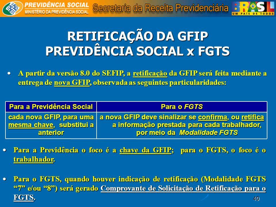40 RETIFICAÇÃO DA GFIP PREVIDÊNCIA SOCIAL x FGTS A partir da versão 8.0 do SEFIP, a retificação da GFIP será feita mediante a entrega de nova GFIP, ob