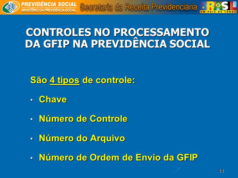 44 CONTROLES NO PROCESSAMENTO DA GFIP NA PREVIDÊNCIA SOCIAL São 4 tipos de controle: Chave Número de Controle Número do Arquivo Número de Ordem de Env