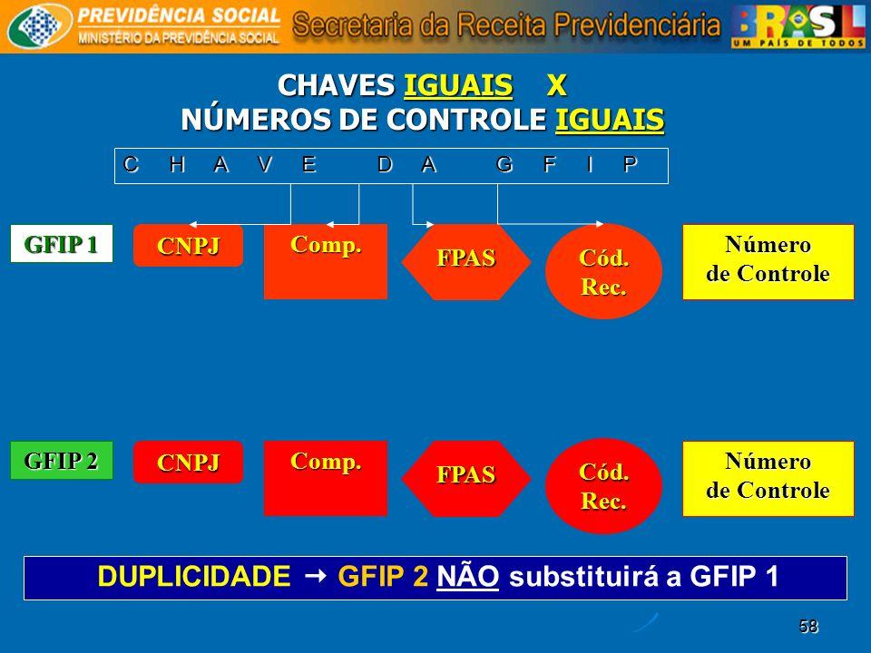58 CHAVES IGUAIS X NÚMEROS DE CONTROLE IGUAIS CNPJ Comp. FPAS Cód.Rec. GFIP 1 Número deControle de Controle CNPJ Comp. FPAS Cód.Rec. GFIP 2 Número deC