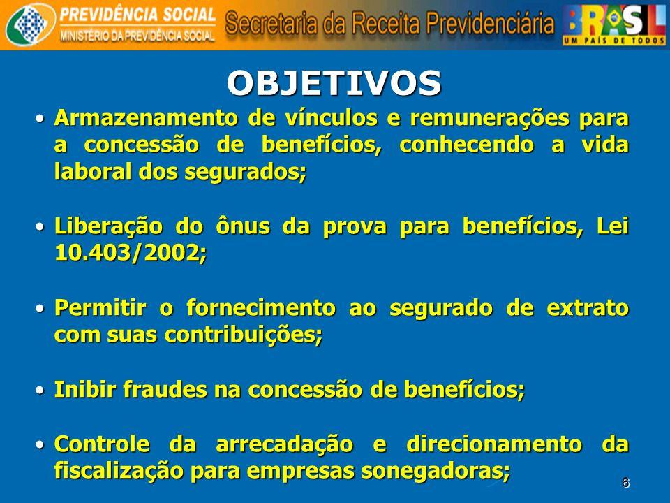 6 OBJETIVOS Armazenamento de vínculos e remunerações para a concessão de benefícios, conhecendo a vida laboral dos segurados;Armazenamento de vínculos