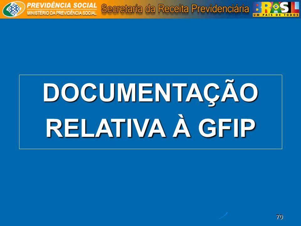 70 DOCUMENTAÇÃO RELATIVA À GFIP