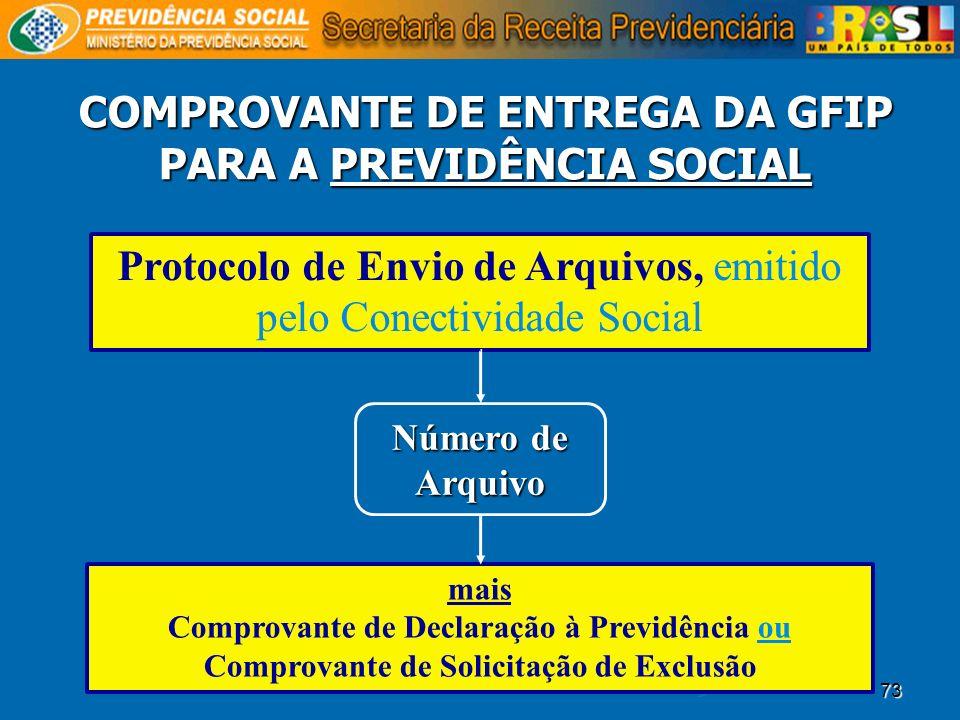 73 COMPROVANTE DE ENTREGA DA GFIP PARA A PREVIDÊNCIA SOCIAL Protocolo de Envio de Arquivos, emitido pelo Conectividade Social Número de Arquivo mais C