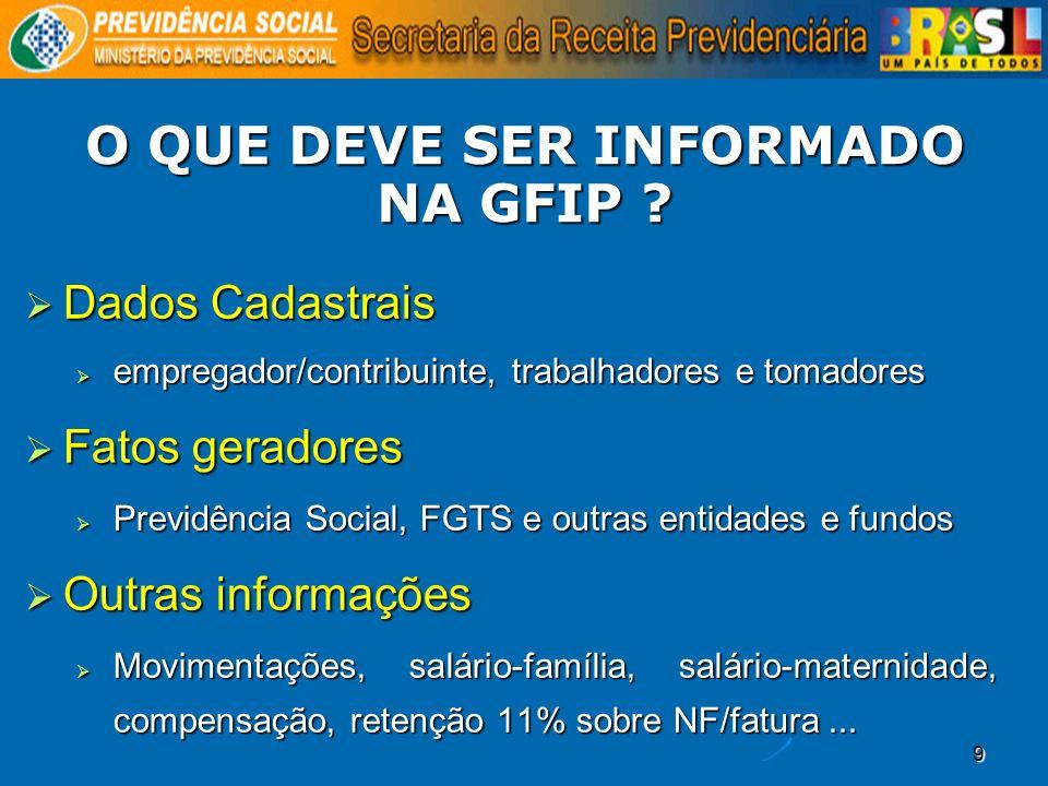 9 O QUE DEVE SER INFORMADO NA GFIP ? Dados Cadastrais empregador/contribuinte, trabalhadores e tomadores Fatos geradores Previdência Social, FGTS e ou