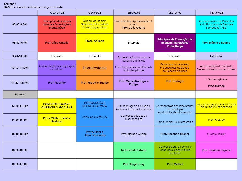 Semana 1 BASES - Conceitos Básicos e Origem da Vida QUA 01/02QUI 02/02SEX 03/02SEG 06/02TER 07/02 08:00-8:50h Recepção dos novos alunos e Orientações