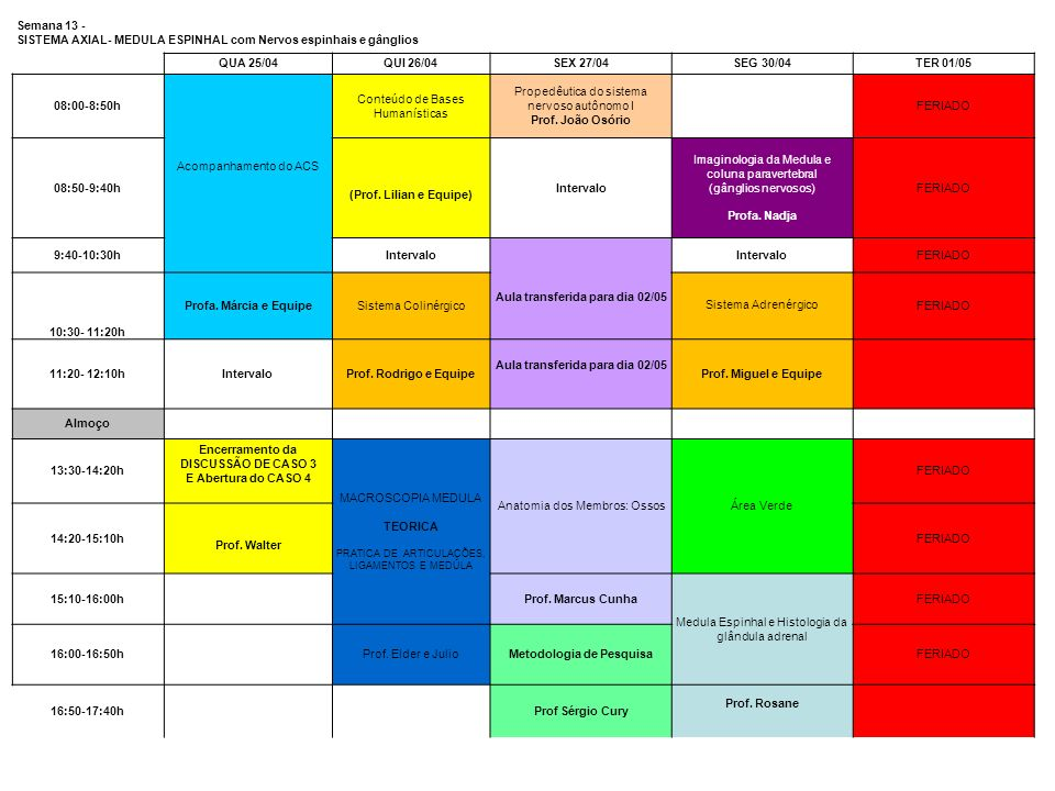 Semana 13 - SISTEMA AXIAL- MEDULA ESPINHAL com Nervos espinhais e gânglios QUA 25/04QUI 26/04SEX 27/04SEG 30/04TER 01/05 08:00-8:50h Acompanhamento do
