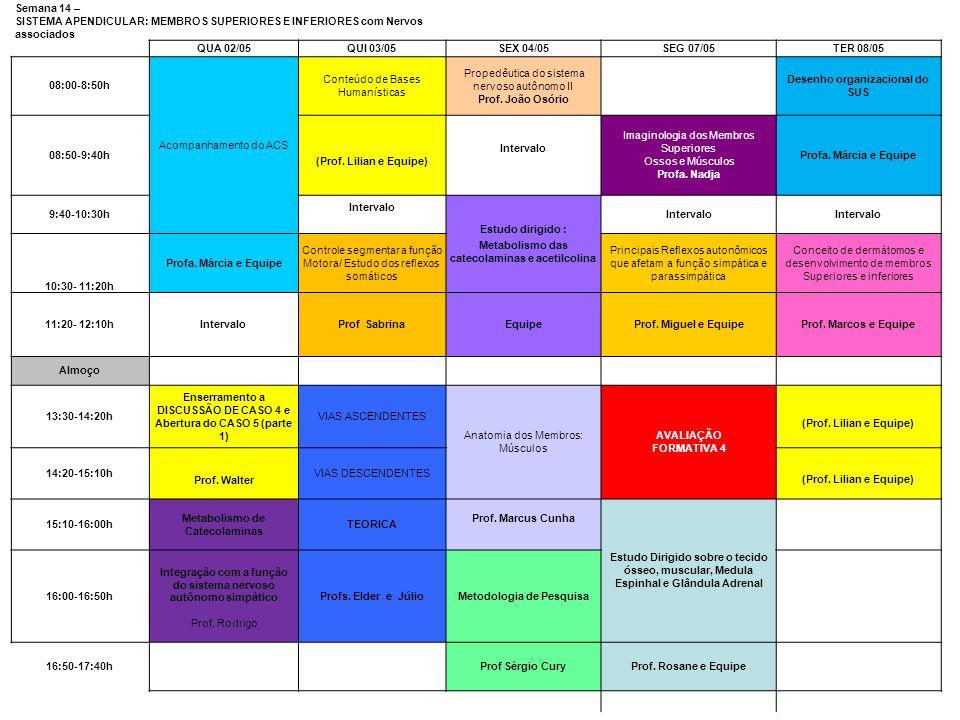 Semana 14 – SISTEMA APENDICULAR: MEMBROS SUPERIORES E INFERIORES com Nervos associados QUA 02/05QUI 03/05SEX 04/05SEG 07/05TER 08/05 08:00-8:50h Acomp