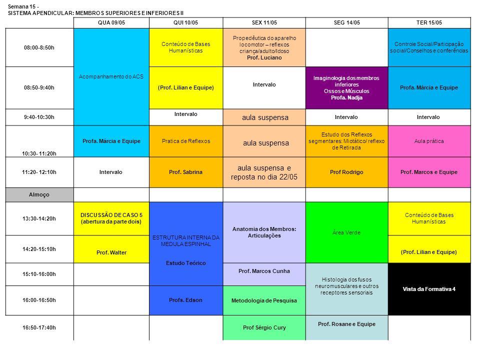 Semana 15 - SISTEMA APENDICULAR: MEMBROS SUPERIORES E INFERIORES II QUA 09/05QUI 10/05SEX 11/05SEG 14/05TER 15/05 08:00-8:50h Acompanhamento do ACS Co