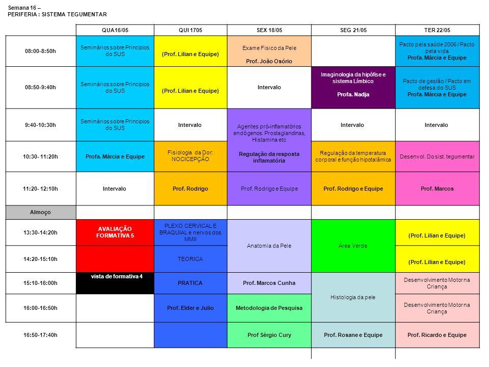Semana 16 – PERIFERIA : SISTEMA TEGUMENTAR QUA16/05QUI 1705SEX 18/05SEG 21/05TER 22/05 08:00-8:50h Seminários sobre Principios do SUS(Prof. Lilian e E