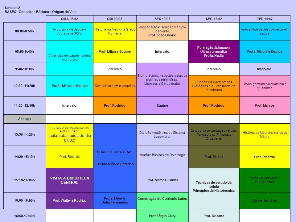 Semana 2 - BASES - Conceitos Básicos e Origem da Vida QUA.08/02QUI 09/02SEX 10/02SEG 13/02TER 14/02 08:00-8:50h Programa de Saúde e Sociedade (PSS) Hi