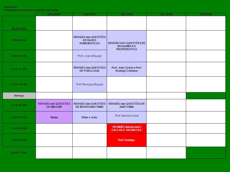 Semana 21- Finalização de período e conselho de Classe QUA 20/06QUI 21/06SEX 22/06SEG 25/06TER 26/06 08:00-8:50h 08:50-9:40h REVISÃO das QUESTÕES DE B