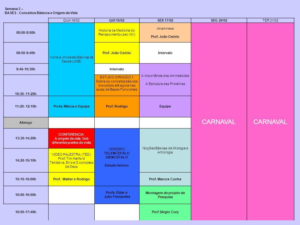 Semana 3 – BASES - Conceitos Básicos e Origem da Vida QUA 15/02QUI 16/02SEX 17/02SEG 20/02TER 21/02 08:00-8:50h Visita a Unidades Básicas de Saúde (US