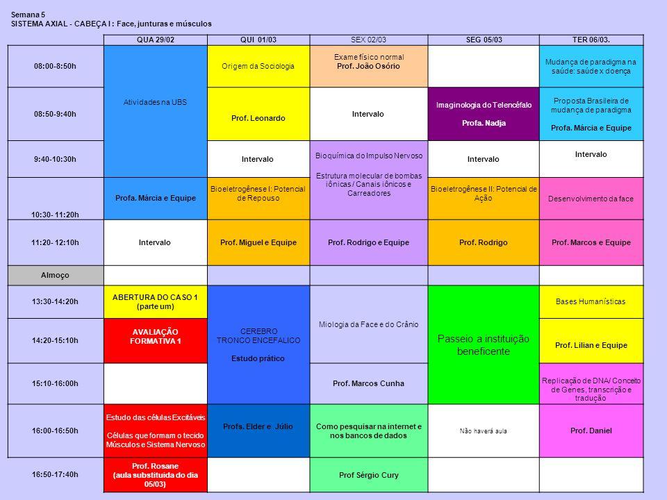 Semana 5 SISTEMA AXIAL - CABEÇA I : Face, junturas e músculos QUA 29/02QUI 01/03SEX 02/03SEG 05/03TER 06/03. 08:00-8:50h Atividades na UBS Origem da S