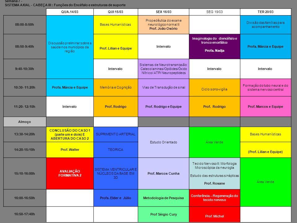 Semana 7 - SISTEMA AXIAL - CABEÇA III : Funções do Encéfalo e estruturas de suporte QUA.14/03QUI 15/03SEX 16/03SEG 19/03TER 20/03 08:00-8:50h Discussã