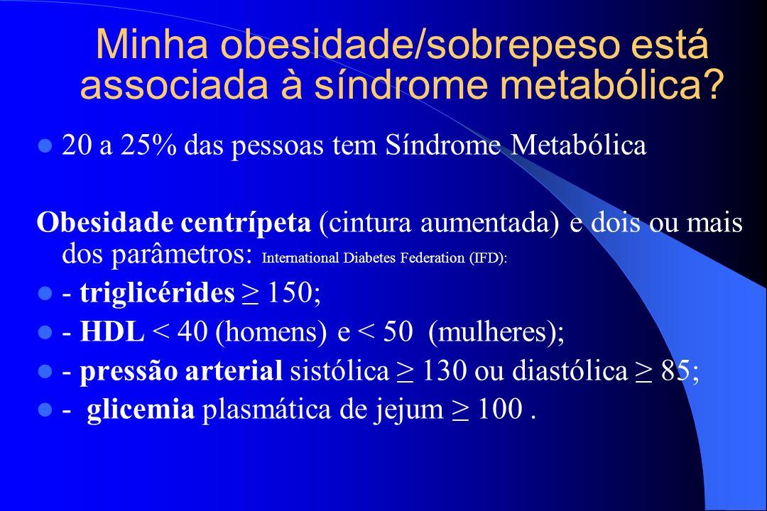 Minha obesidade/sobrepeso está associada à síndrome metabólica? 20 a 25% das pessoas tem Síndrome Metabólica Obesidade centrípeta (cintura aumentada)