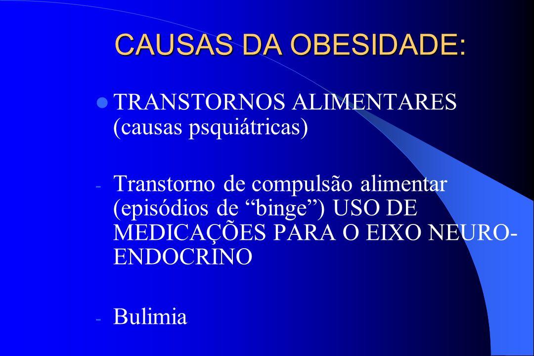 CAUSAS DA OBESIDADE: TRANSTORNOS ALIMENTARES (causas psquiátricas) - Transtorno de compulsão alimentar (episódios de binge) USO DE MEDICAÇÕES PARA O E