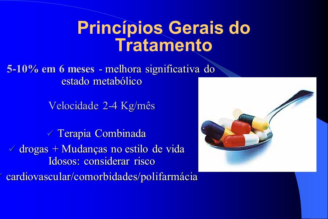 Princípios Gerais do Tratamento 5-10% em 6 meses - melhora significativa do estado metabólico Velocidade 2-4 Kg/mês 5-10% em 6 meses - melhora signifi