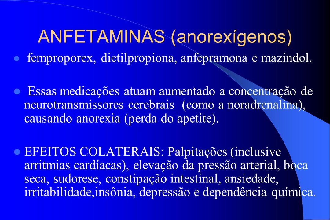 ANFETAMINAS (anorexígenos) femproporex, dietilpropiona, anfepramona e mazindol. Essas medicações atuam aumentado a concentração de neurotransmissores