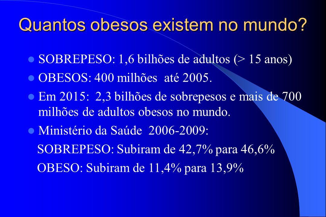 Quantos obesos existem no mundo? SOBREPESO: 1,6 bilhões de adultos (> 15 anos) OBESOS: 400 milhões até 2005. Em 2015: 2,3 bilhões de sobrepesos e mais