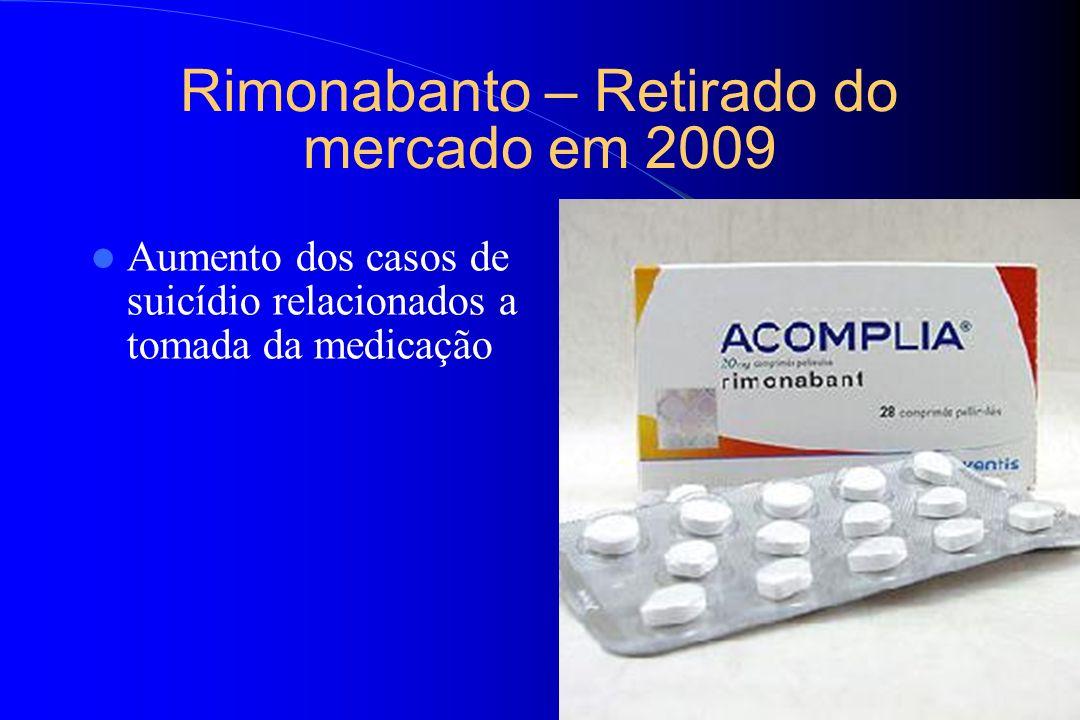 Rimonabanto – Retirado do mercado em 2009 Aumento dos casos de suicídio relacionados a tomada da medicação