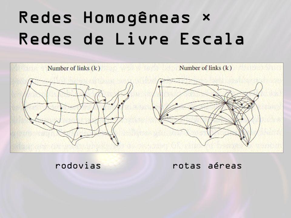 Redes Homogêneas × Redes de Livre Escala rodovias rotas aéreas