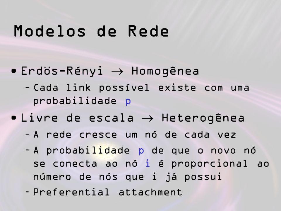 Modelos de Rede Erdös-Rényi Homogênea –Cada link possível existe com uma probabilidade p Livre de escala Heterogênea –A rede cresce um nó de cada vez