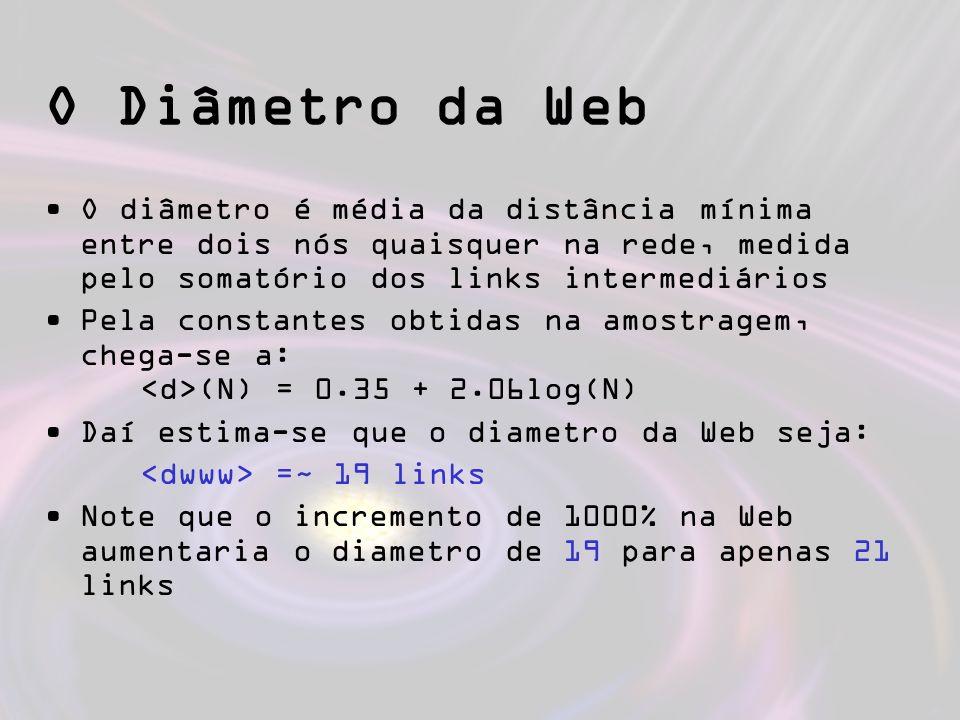 O Diâmetro da Web O diâmetro é média da distância mínima entre dois nós quaisquer na rede, medida pelo somatório dos links intermediários Pela constan