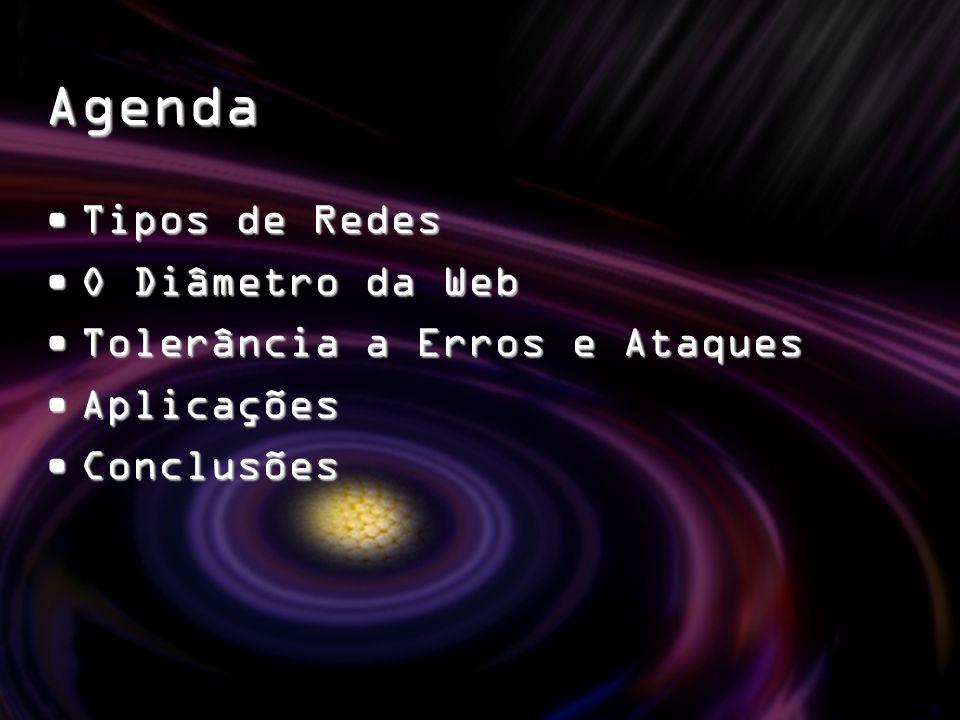 Agenda Tipos de RedesTipos de Redes O Diâmetro da WebO Diâmetro da Web Tolerância a Erros e AtaquesTolerância a Erros e Ataques AplicaçõesAplicações C