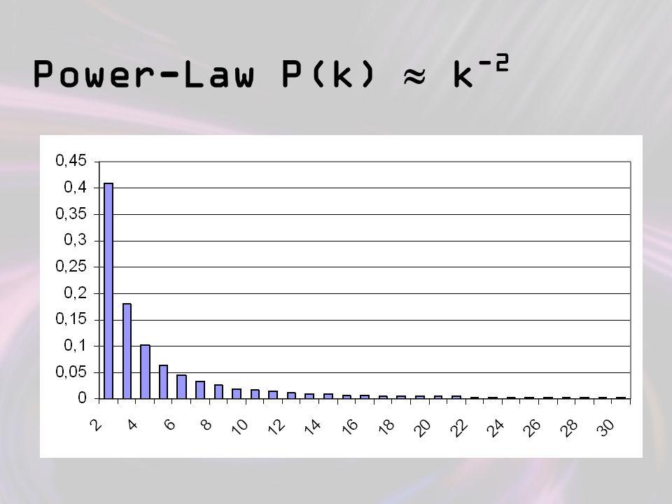 Power-Law P(k) k -2