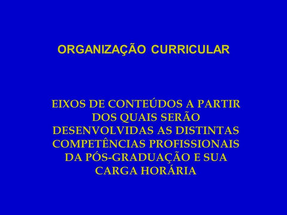 ORGANIZAÇÃO CURRICULAR EIXOS DE CONTEÚDOS A PARTIR DOS QUAIS SERÃO DESENVOLVIDAS AS DISTINTAS COMPETÊNCIAS PROFISSIONAIS DA PÓS-GRADUAÇÃO E SUA CARGA