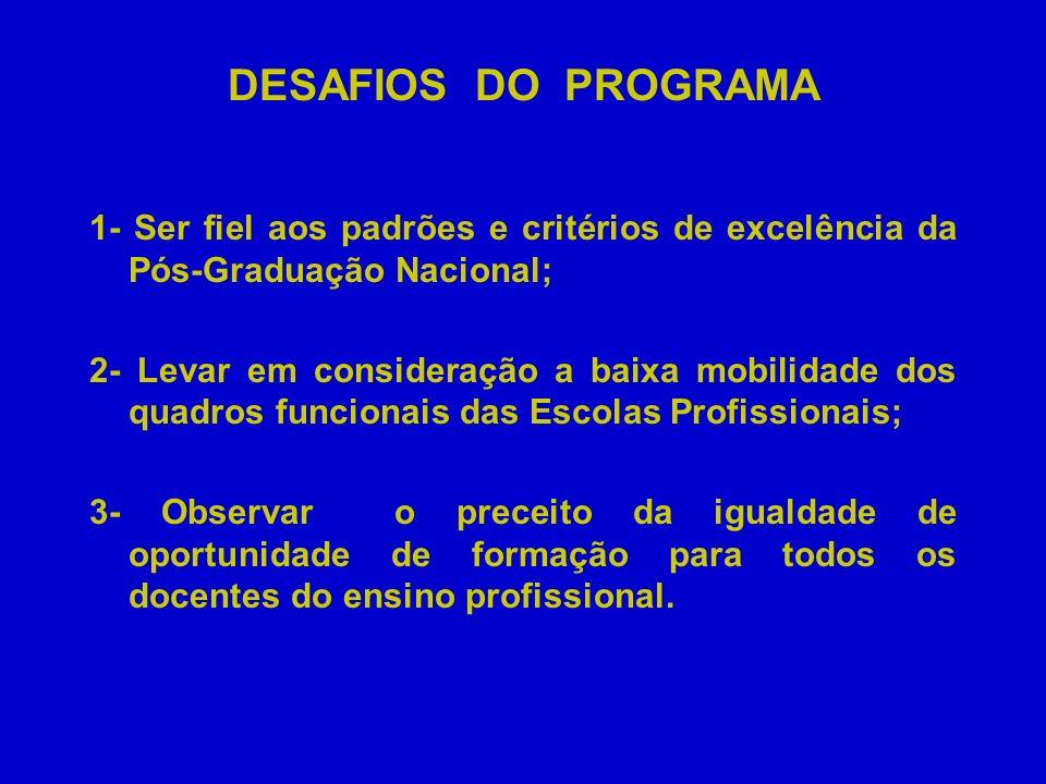 DESAFIOS DO PROGRAMA 1- Ser fiel aos padrões e critérios de excelência da Pós-Graduação Nacional; 2- Levar em consideração a baixa mobilidade dos quad