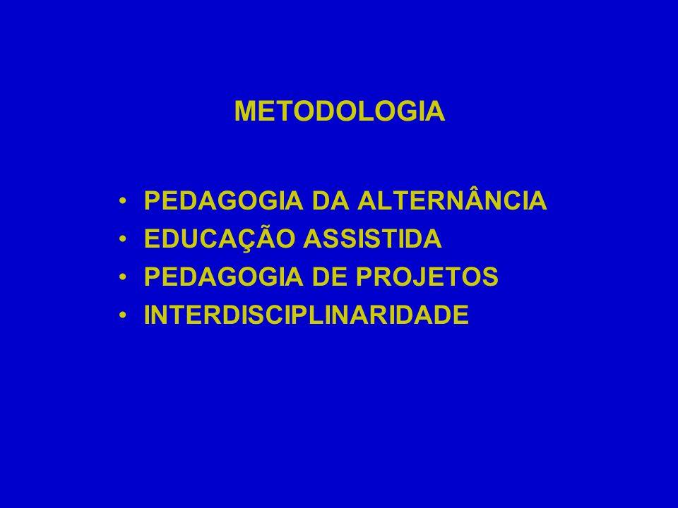METODOLOGIA PEDAGOGIA DA ALTERNÂNCIA EDUCAÇÃO ASSISTIDA PEDAGOGIA DE PROJETOS INTERDISCIPLINARIDADE