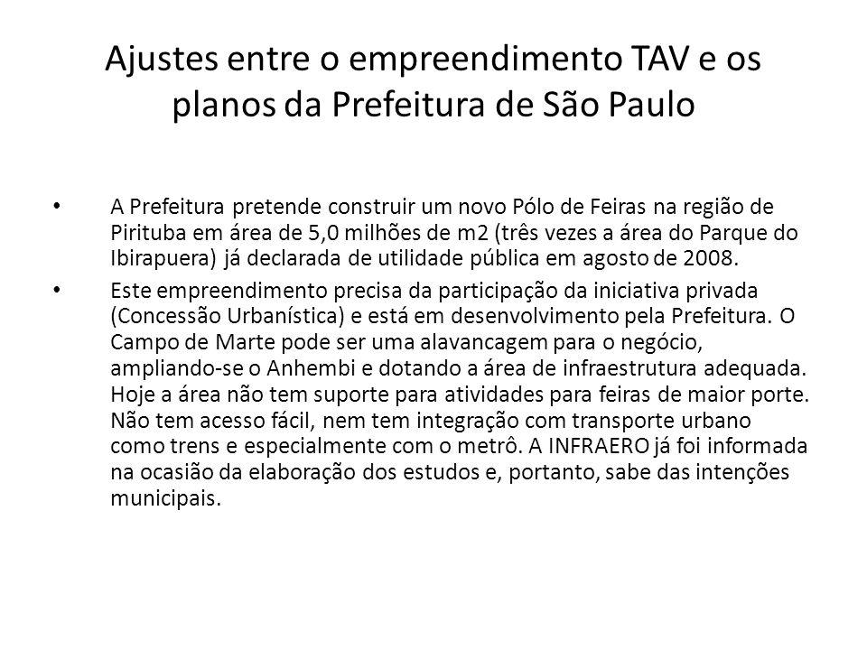 Ajustes entre o empreendimento TAV e os planos da Prefeitura de São Paulo A Prefeitura pretende construir um novo Pólo de Feiras na região de Pirituba em área de 5,0 milhões de m2 (três vezes a área do Parque do Ibirapuera) já declarada de utilidade pública em agosto de 2008.