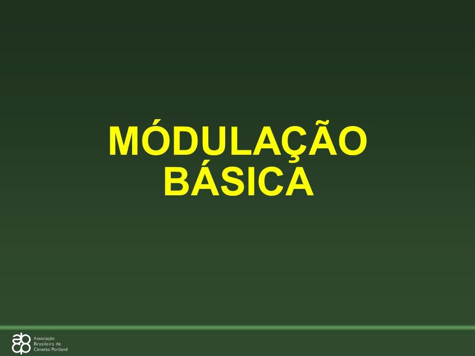 MÓDULAÇÃO BÁSICA