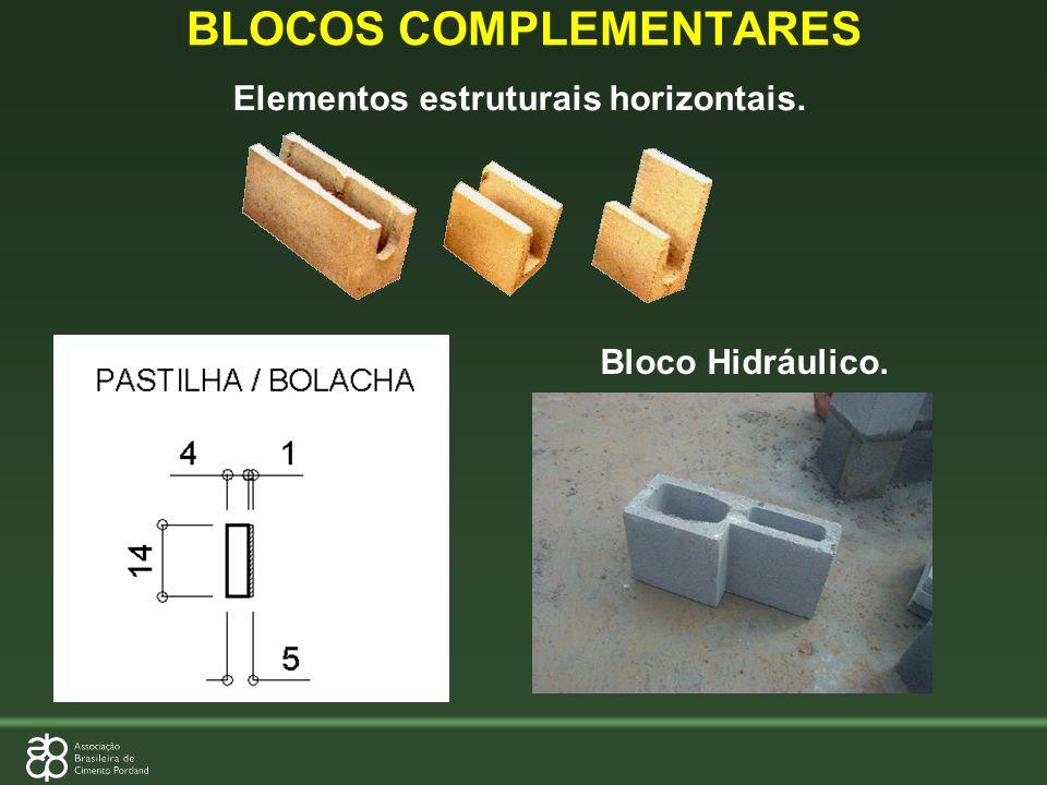 Elementos estruturais horizontais. BLOCOS COMPLEMENTARES Bloco Hidráulico.
