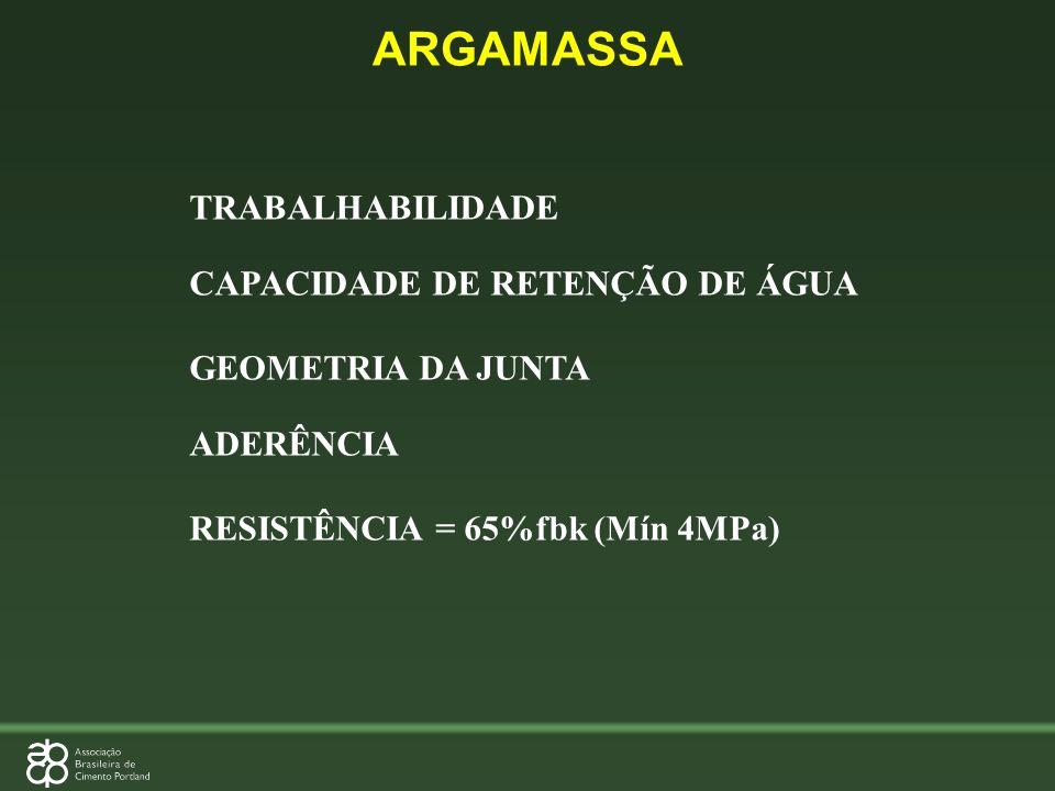 TRABALHABILIDADE CAPACIDADE DE RETENÇÃO DE ÁGUA GEOMETRIA DA JUNTA ADERÊNCIA RESISTÊNCIA = 65%fbk (Mín 4MPa) ARGAMASSA