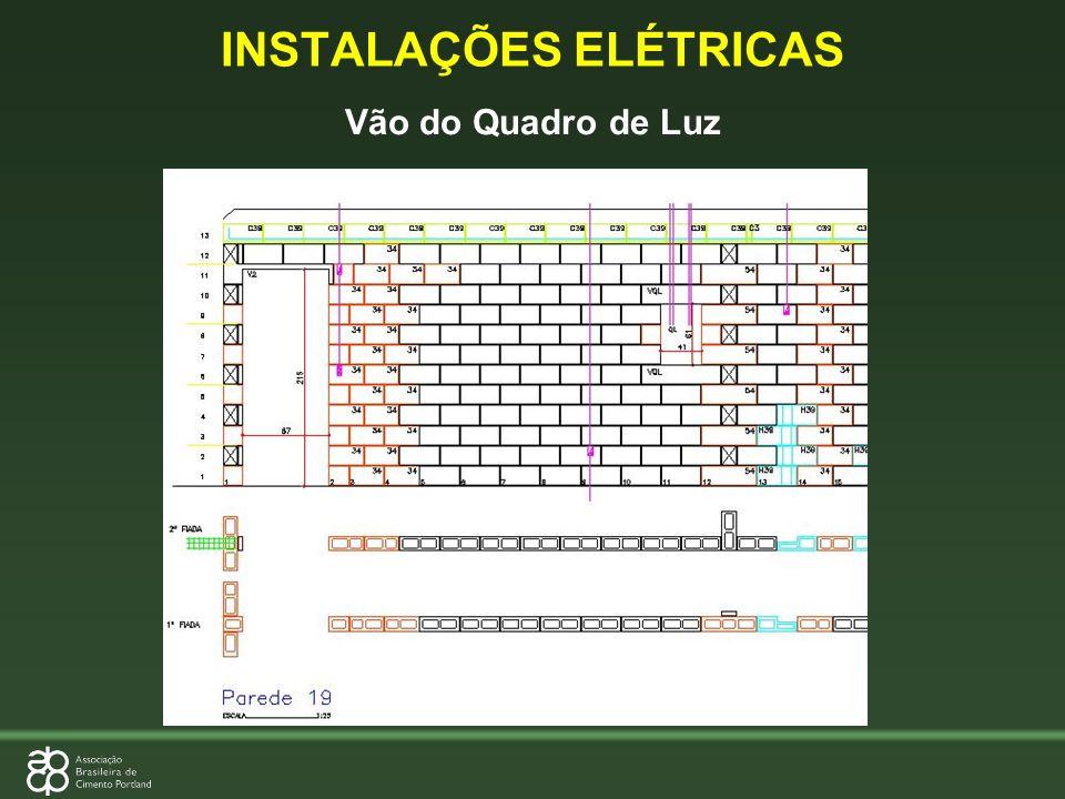 Vão do Quadro de Luz INSTALAÇÕES ELÉTRICAS