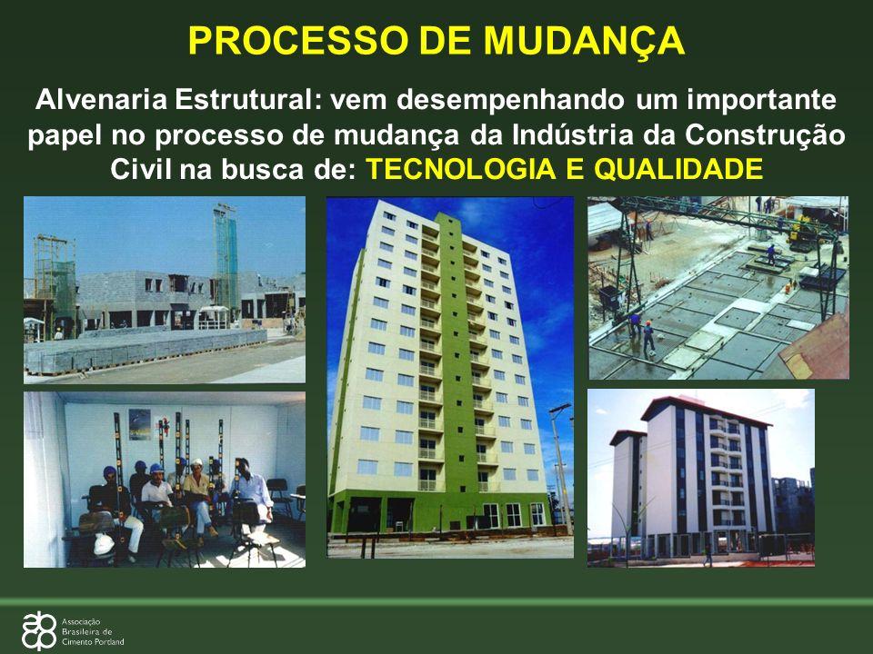Alvenaria Estrutural: vem desempenhando um importante papel no processo de mudança da Indústria da Construção Civil na busca de: TECNOLOGIA E QUALIDAD