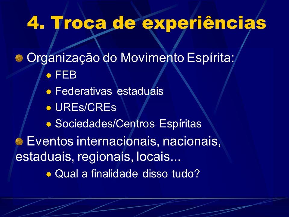4. Troca de experiências Organização do Movimento Espírita: FEB Federativas estaduais UREs/CREs Sociedades/Centros Espíritas Eventos internacionais, n