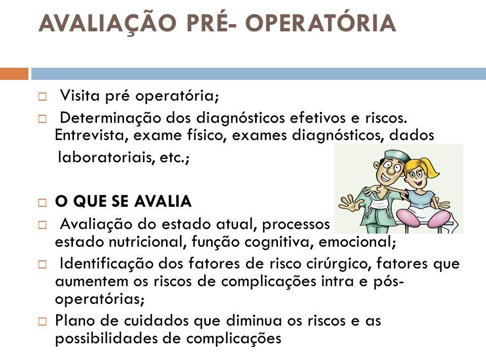AVALIAÇÃO PRÉ- OPERATÓRIA Visita pré operatória; Determinação dos diagnósticos efetivos e riscos. Entrevista, exame físico, exames diagnósticos, dados