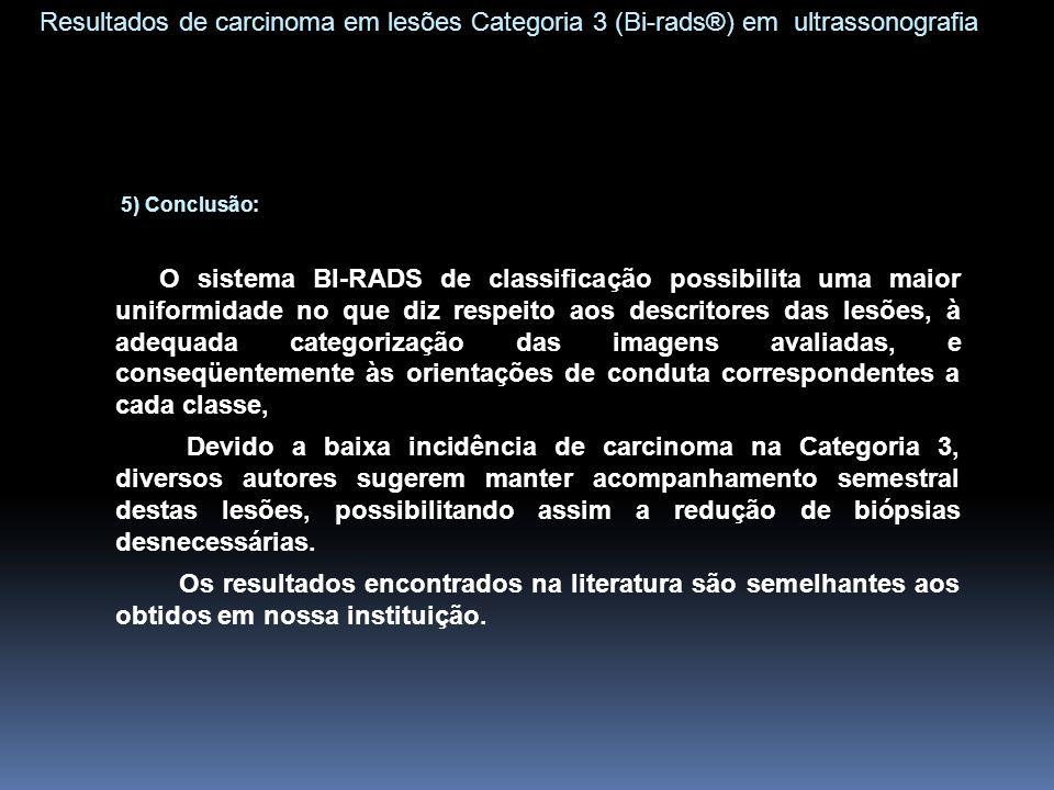 5) Conclusão: O sistema BI-RADS de classificação possibilita uma maior uniformidade no que diz respeito aos descritores das lesões, à adequada categor