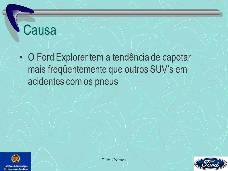 Fábio Pomès Causa O Ford Explorer tem a tendência de capotar mais freqüentemente que outros SUVs em acidentes com os pneus