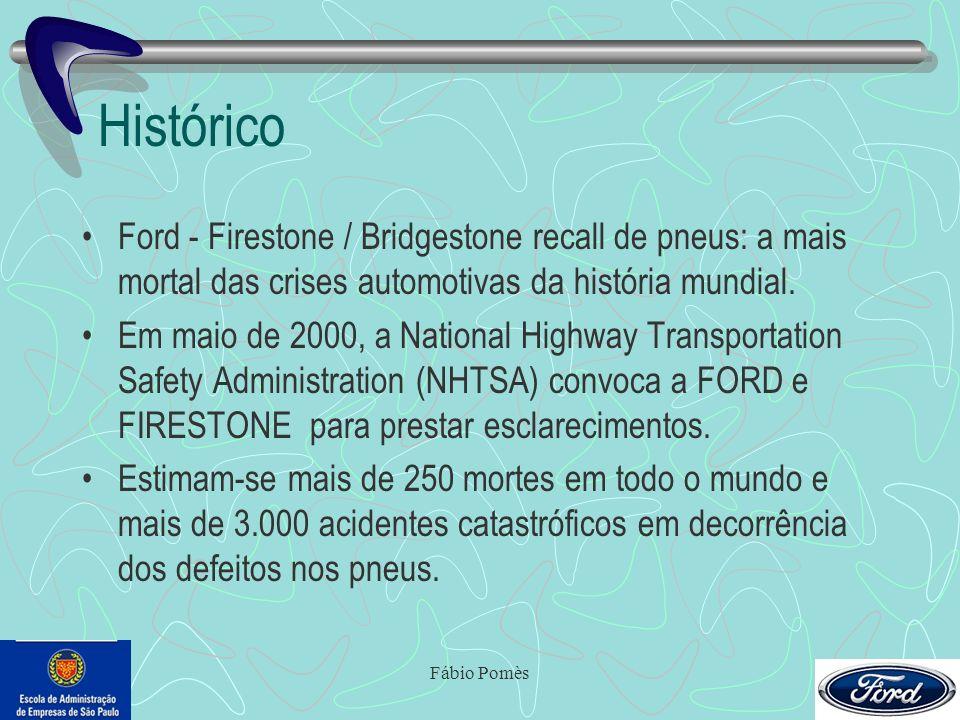 Fábio Pomès Histórico Ford - Firestone / Bridgestone recall de pneus: a mais mortal das crises automotivas da história mundial. Em maio de 2000, a Nat