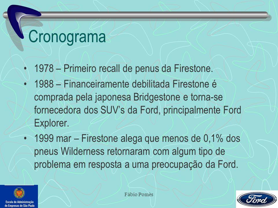 Fábio Pomès Cronograma 1978 – Primeiro recall de penus da Firestone. 1988 – Financeiramente debilitada Firestone é comprada pela japonesa Bridgestone