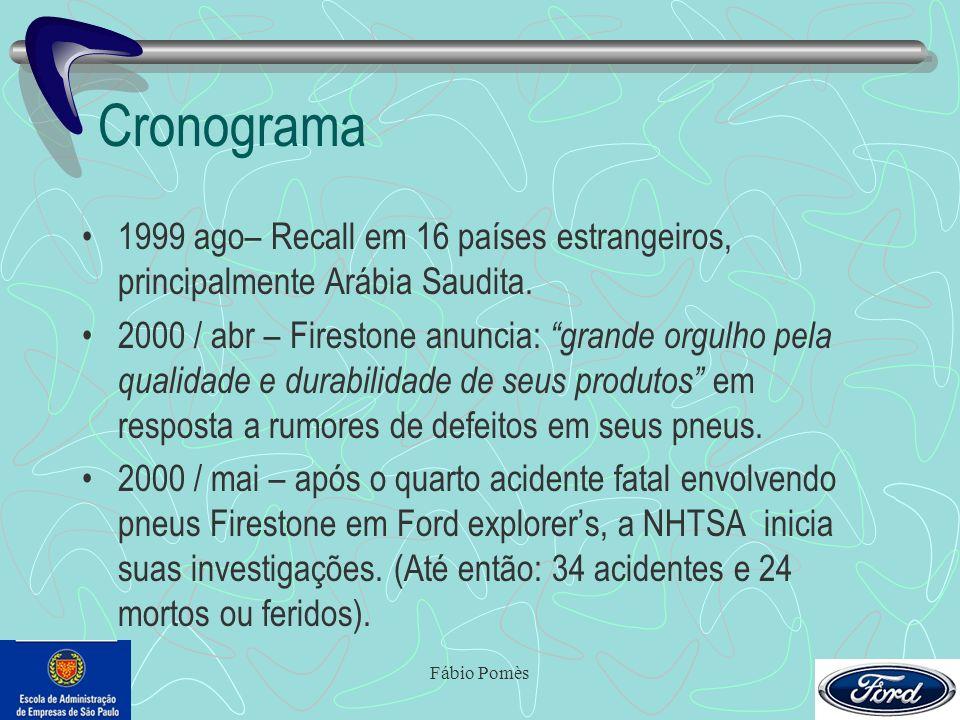 Fábio Pomès Cronograma 1999 ago– Recall em 16 países estrangeiros, principalmente Arábia Saudita. 2000 / abr – Firestone anuncia: grande orgulho pela