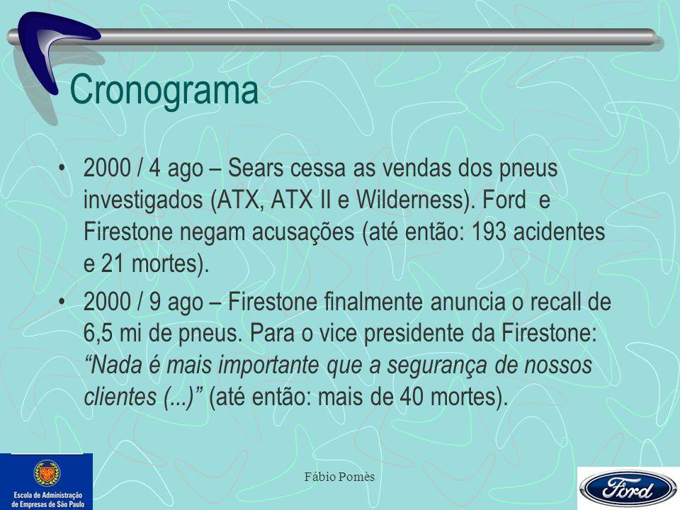 Fábio Pomès Cronograma 2000 / 4 ago – Sears cessa as vendas dos pneus investigados (ATX, ATX II e Wilderness). Ford e Firestone negam acusações (até e
