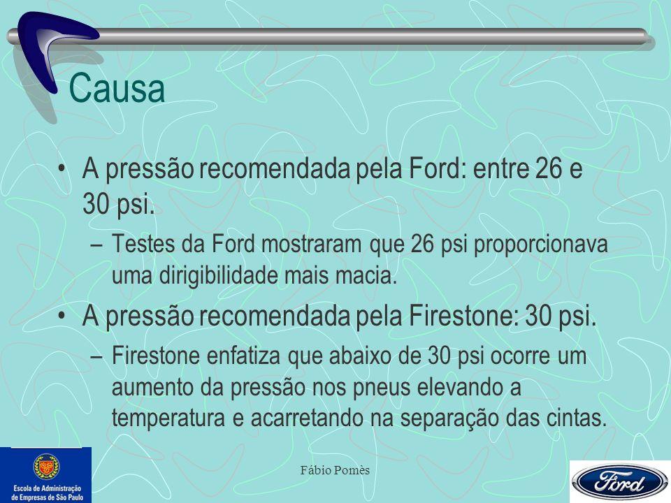 Fábio Pomès Causa A pressão recomendada pela Ford: entre 26 e 30 psi. –Testes da Ford mostraram que 26 psi proporcionava uma dirigibilidade mais macia