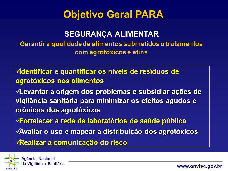 Agência Nacional de Vigilância Sanitária www.anvisa.gov.br Objetivo Geral PARA SEGURANÇA ALIMENTAR Garantir a qualidade de alimentos submetidos a trat